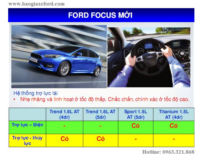 Focus 89