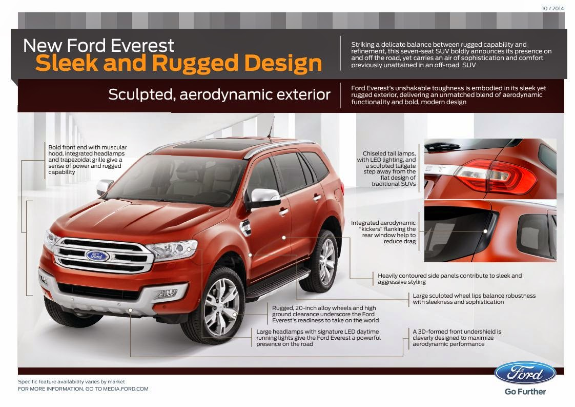 2015_ford_everest_exterior-0001