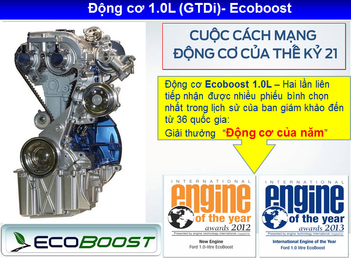 dong co ecoboost 1