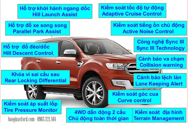 Ford Everest 2.0 Bi-Turbo Titanium 4×4 AT