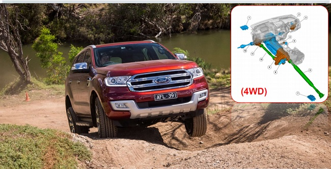 Ford Everest moi 49