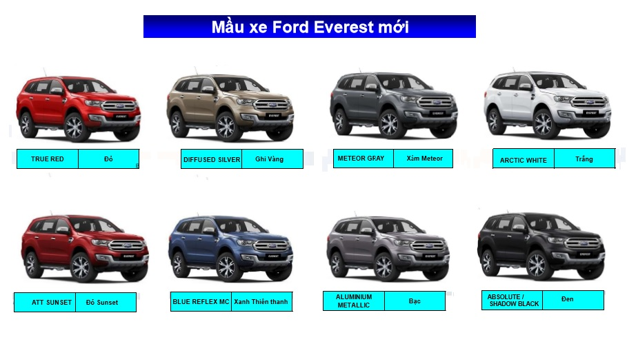 Ford Everest 2.0 Titanium 4×2 AT