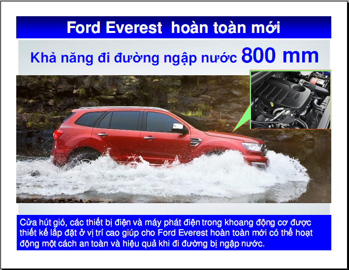 Ford-Everest-96
