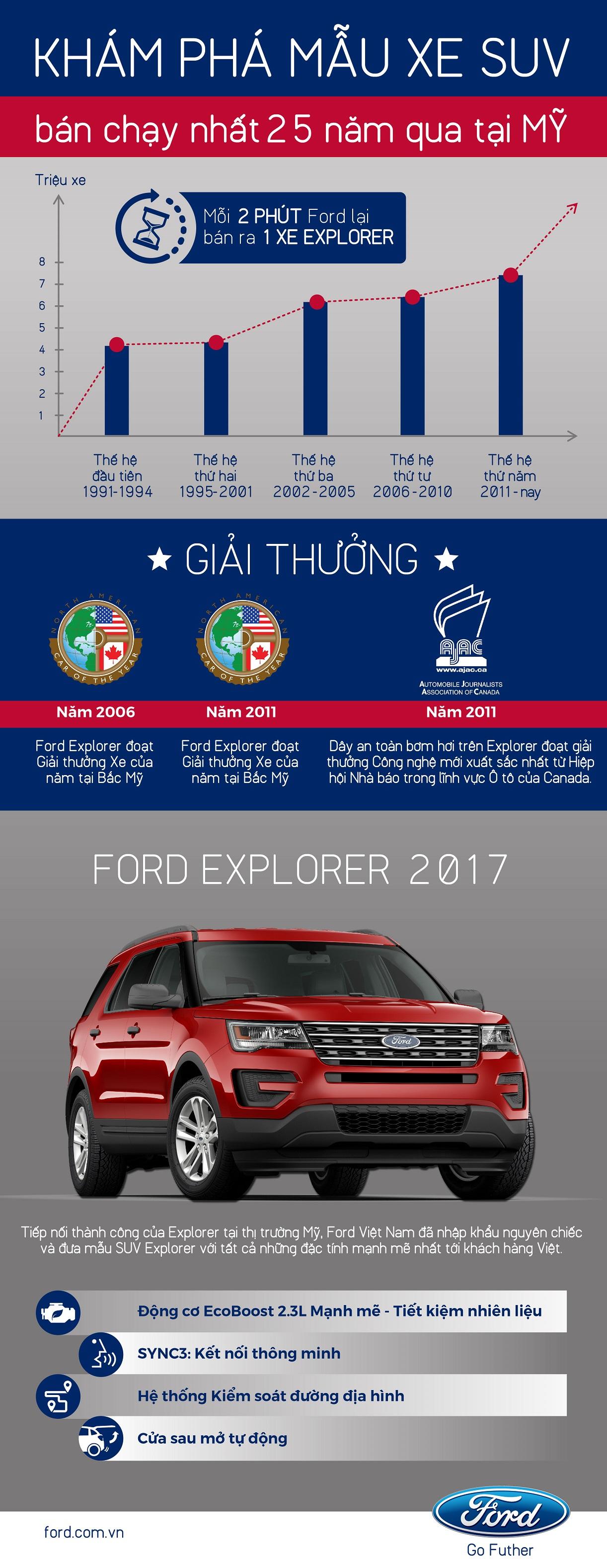 Ford Explorer-2017